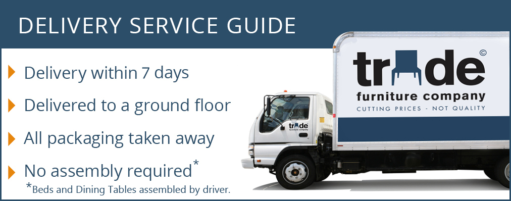 Delivery Service Guide